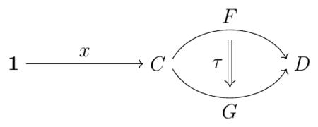 f:id:redcat_math:20180211095439p:plain