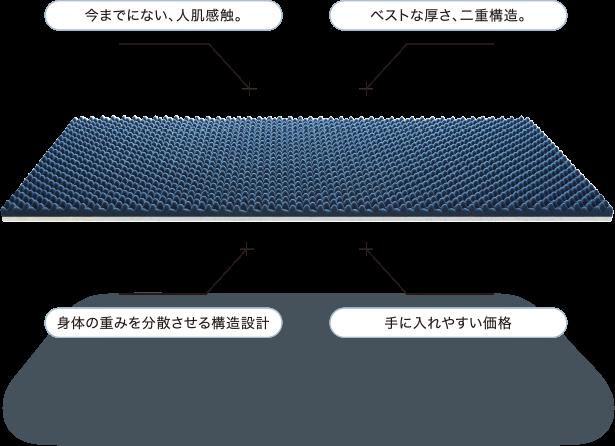f:id:reddoors:20170104102758p:plain