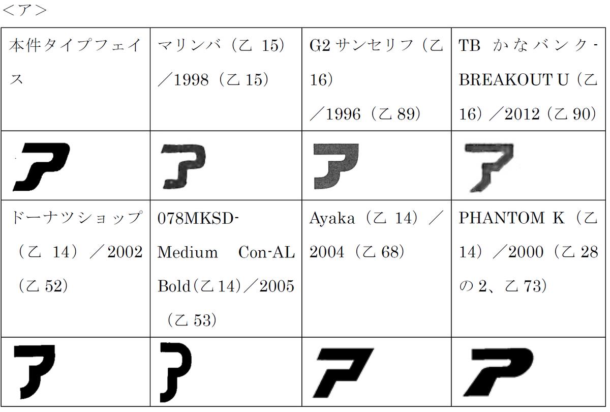 f:id:redips:20200429232030p:plain