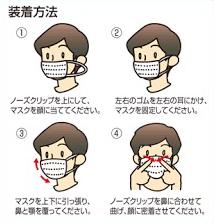 マスク付け方