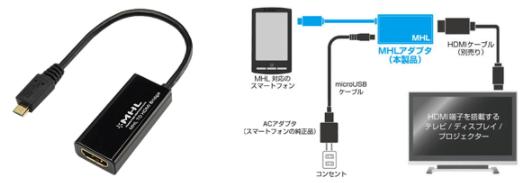 android 有線 テレビ