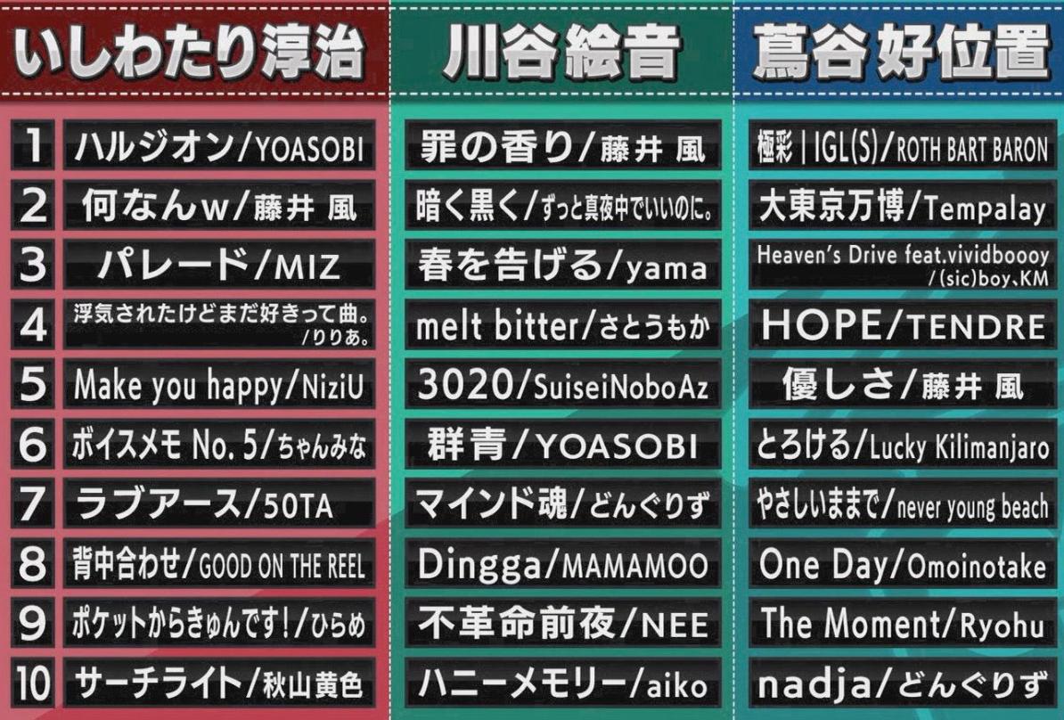 関ジャム ベスト10