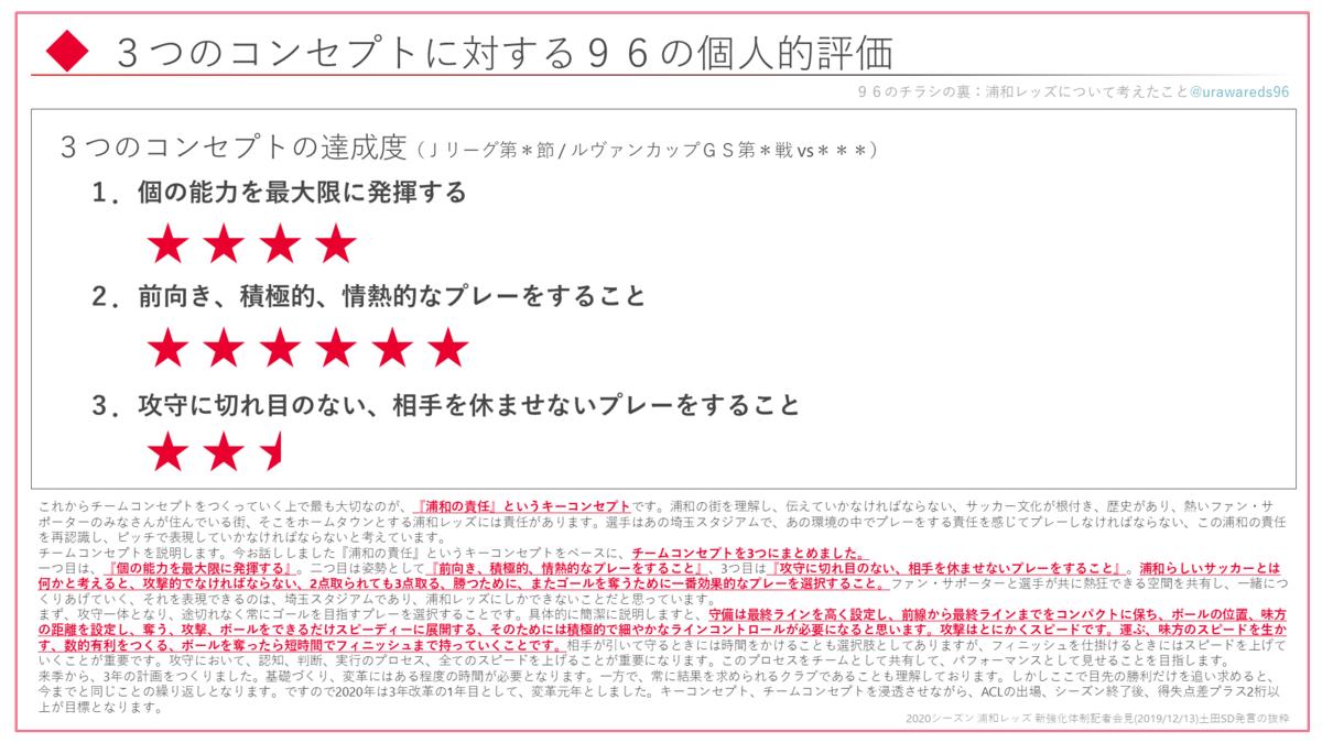 f:id:reds96:20200220134702p:plain