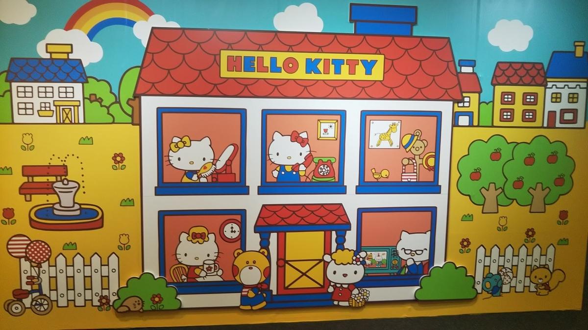 45th アニバーサリー Hello Kitty Collection展 ハローキティコレクション
