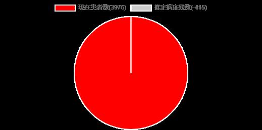 f:id:redtigerkun:20210105143040p:plain