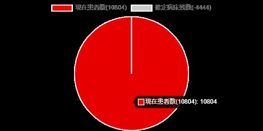 f:id:redtigerkun:20210105144641p:plain