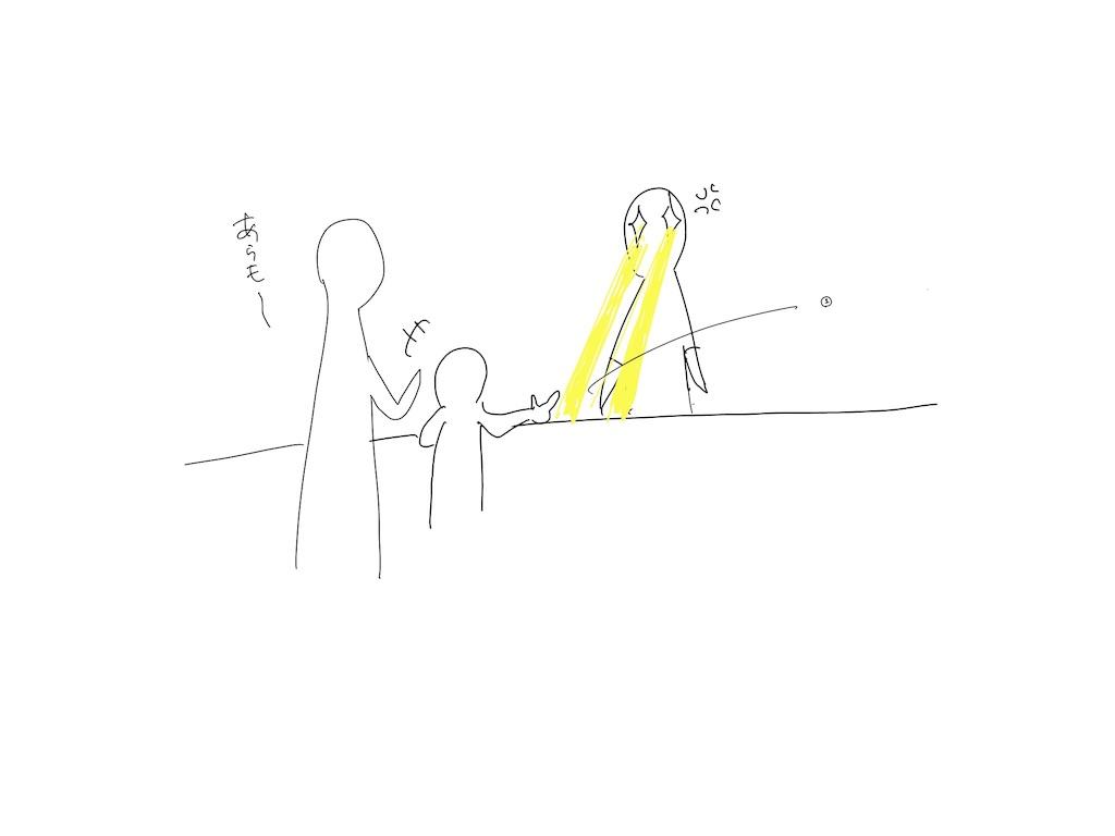 f:id:reemonchan:20190508205521j:image