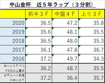 f:id:reform-k:20210103220602p:plain