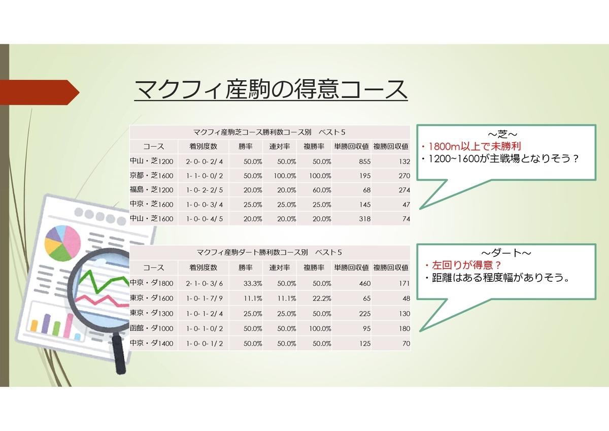 f:id:reform-k:20210105143542j:plain