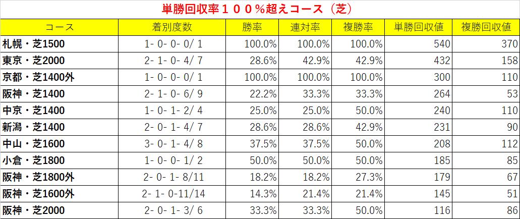 f:id:reform-k:20210110224310p:plain