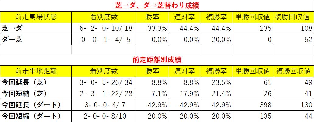 f:id:reform-k:20210110224844p:plain