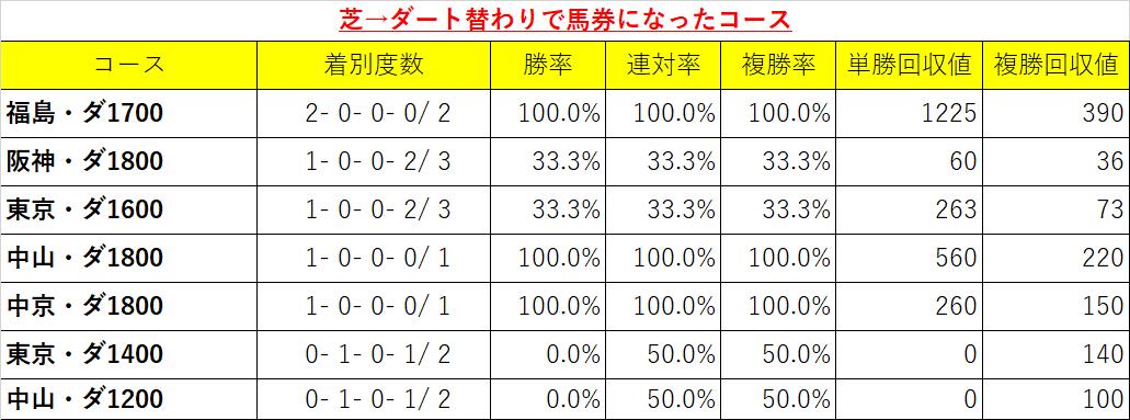 f:id:reform-k:20210110225259p:plain