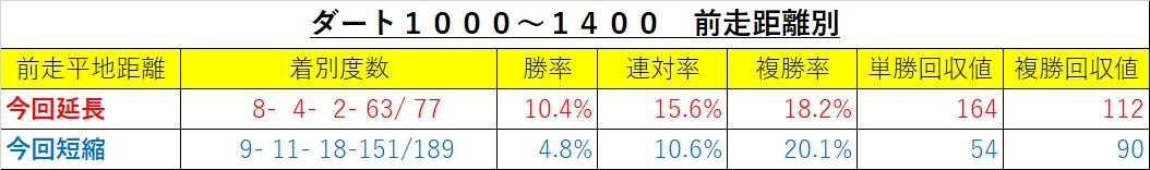 f:id:reform-k:20210114111306p:plain