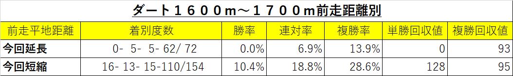 f:id:reform-k:20210114111539p:plain