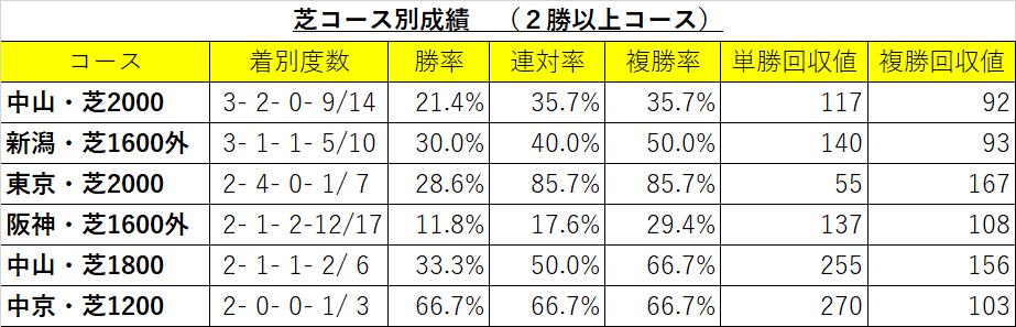 f:id:reform-k:20210118092617p:plain