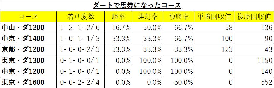 f:id:reform-k:20210118092711p:plain