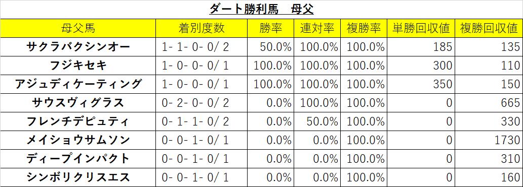 f:id:reform-k:20210118094628p:plain