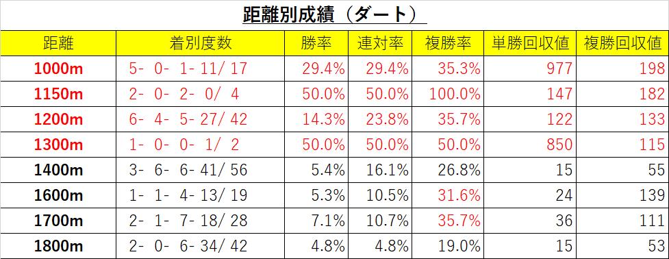 f:id:reform-k:20210122230442p:plain
