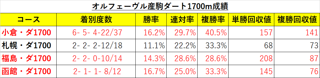 f:id:reform-k:20210203111453p:plain