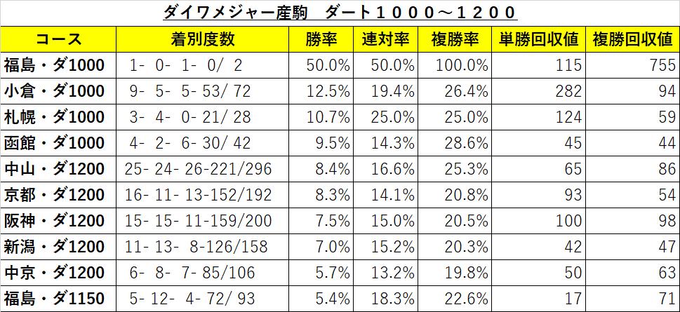 f:id:reform-k:20210304093320p:plain