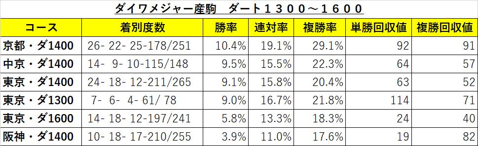 f:id:reform-k:20210304093913p:plain