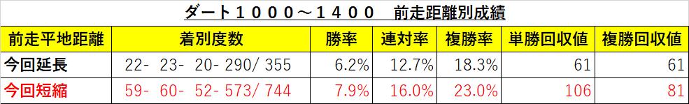 f:id:reform-k:20210304094426p:plain
