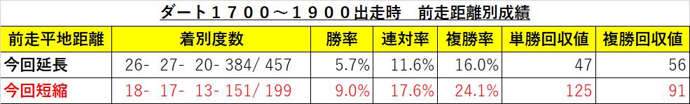 f:id:reform-k:20210304094528p:plain