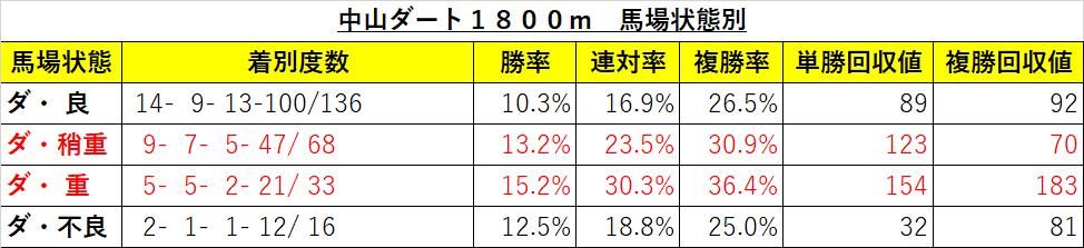 f:id:reform-k:20210304095320p:plain