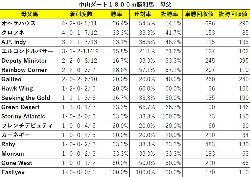 f:id:reform-k:20210304095504p:plain