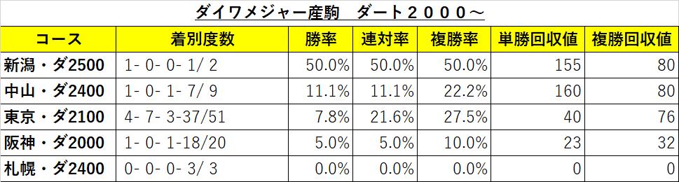 f:id:reform-k:20210304095915p:plain