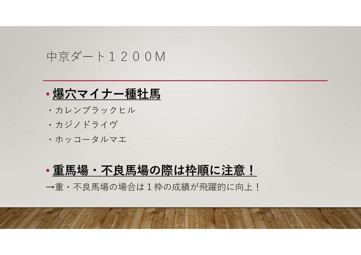 f:id:reform-k:20210311134748j:plain