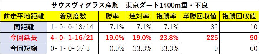 f:id:reform-k:20210421230758p:plain