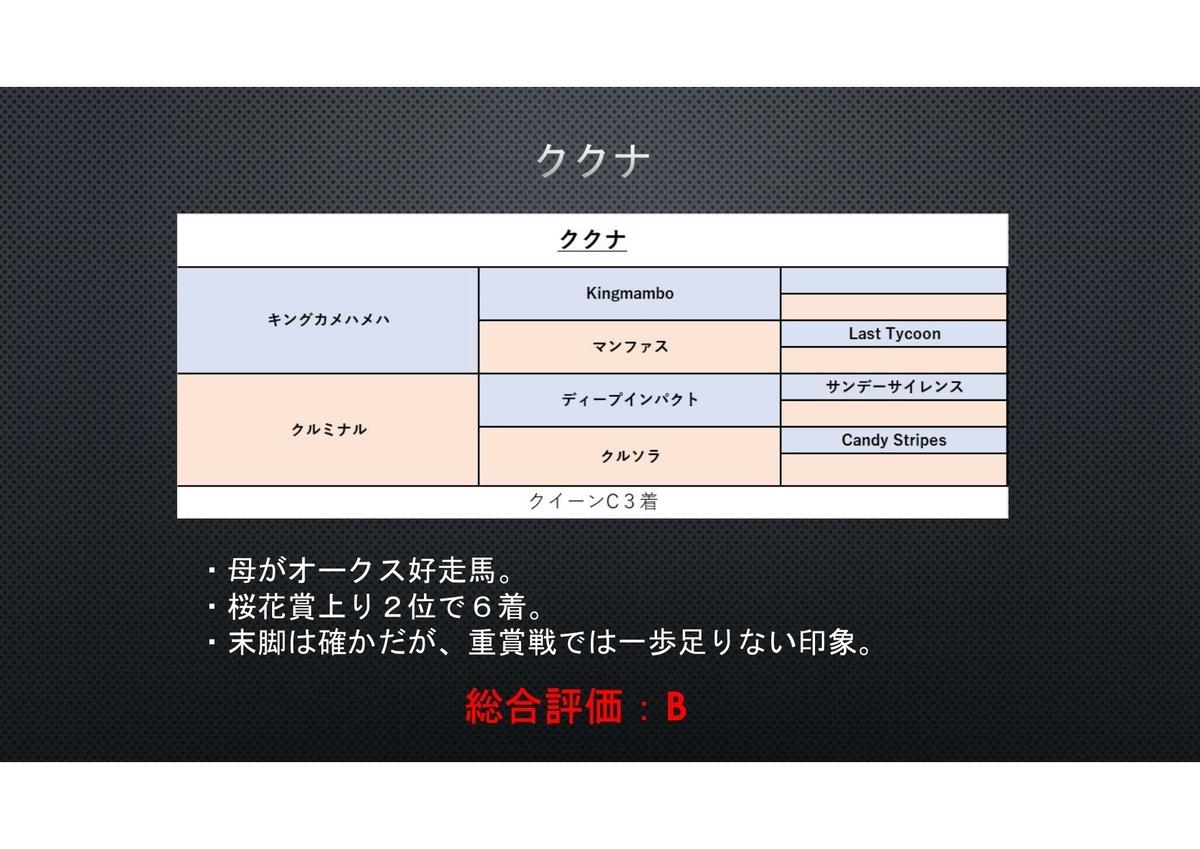 f:id:reform-k:20210520220558j:plain