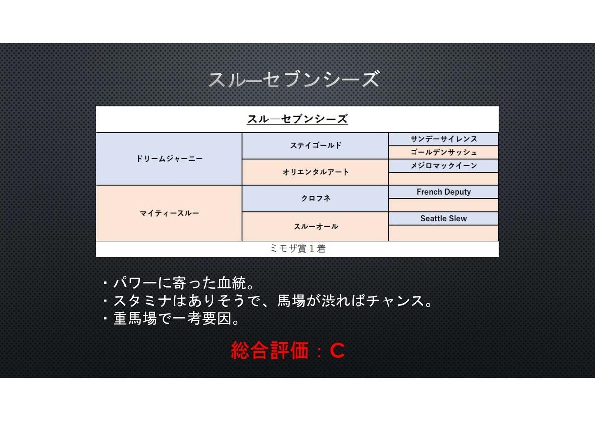 f:id:reform-k:20210520221007j:plain
