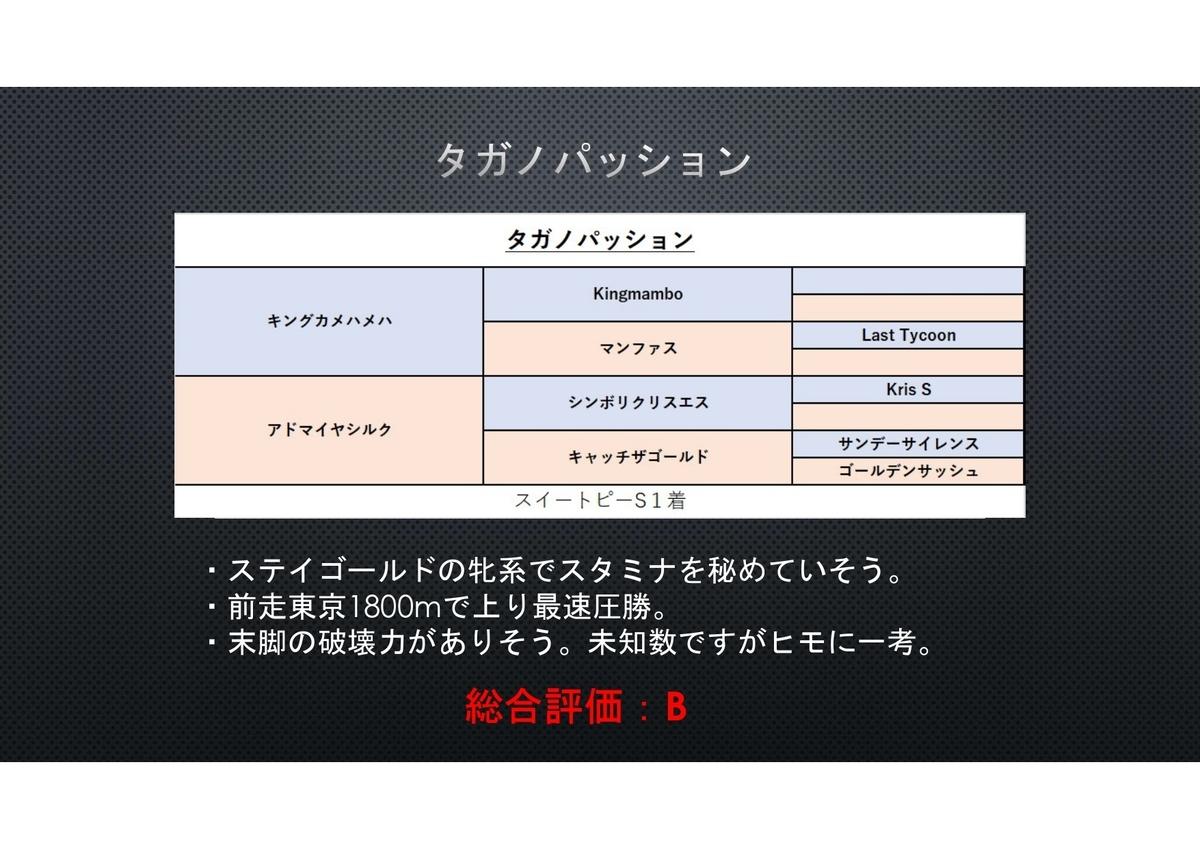 f:id:reform-k:20210520221352j:plain