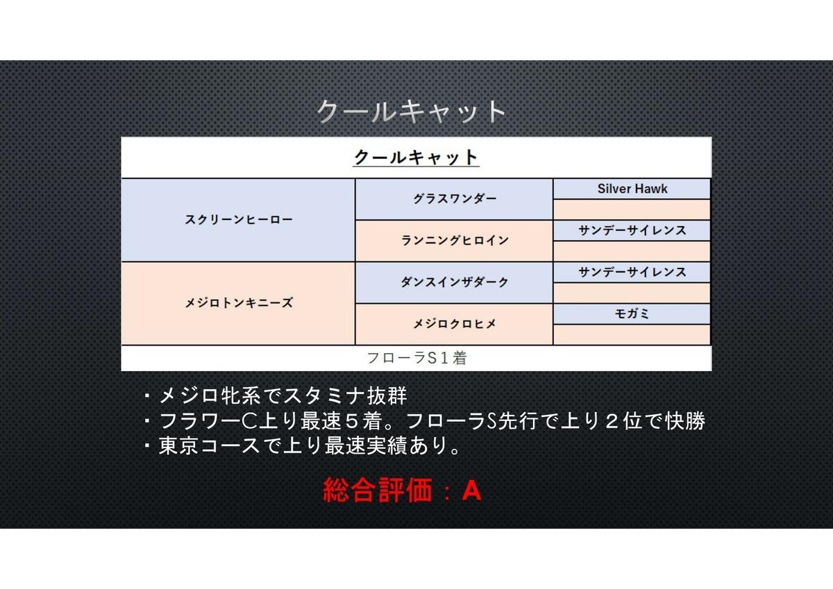 f:id:reform-k:20210520221912j:plain