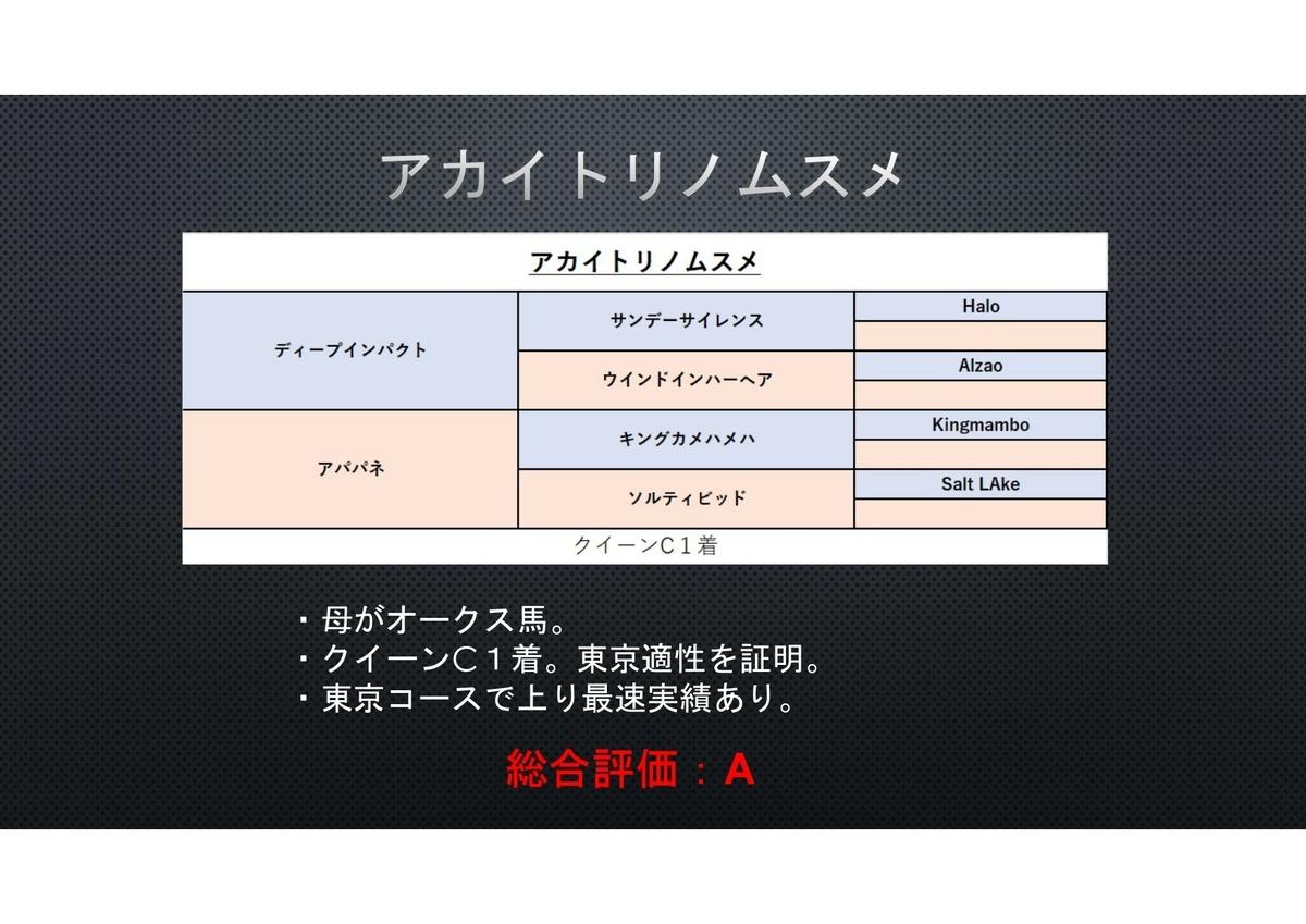 f:id:reform-k:20210520222551j:plain