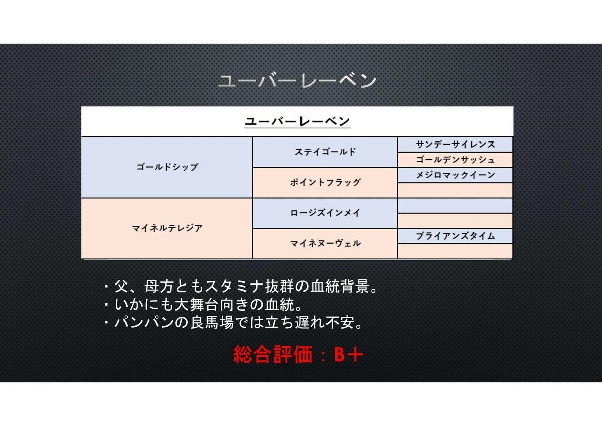 f:id:reform-k:20210520223145j:plain