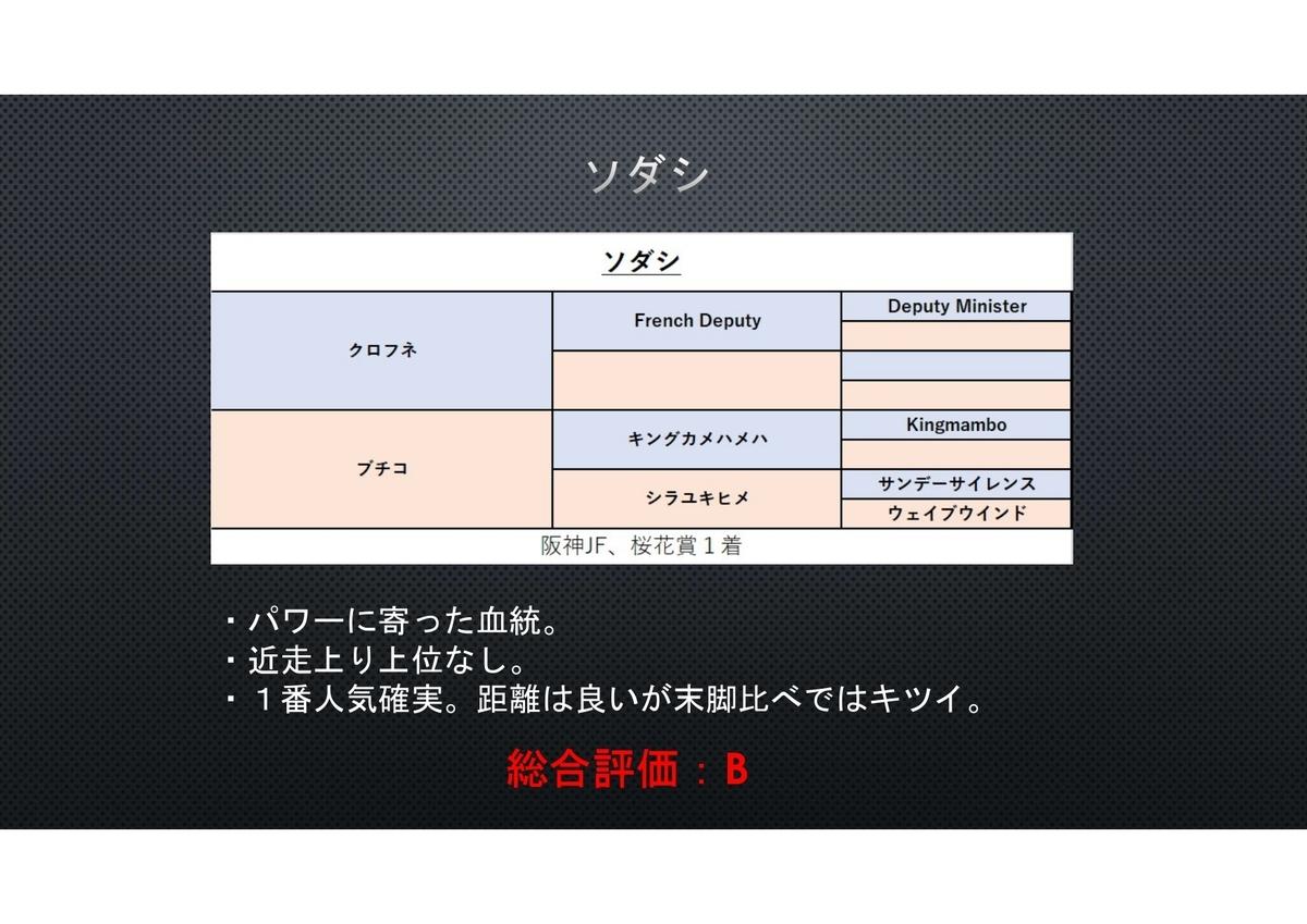 f:id:reform-k:20210520223807j:plain