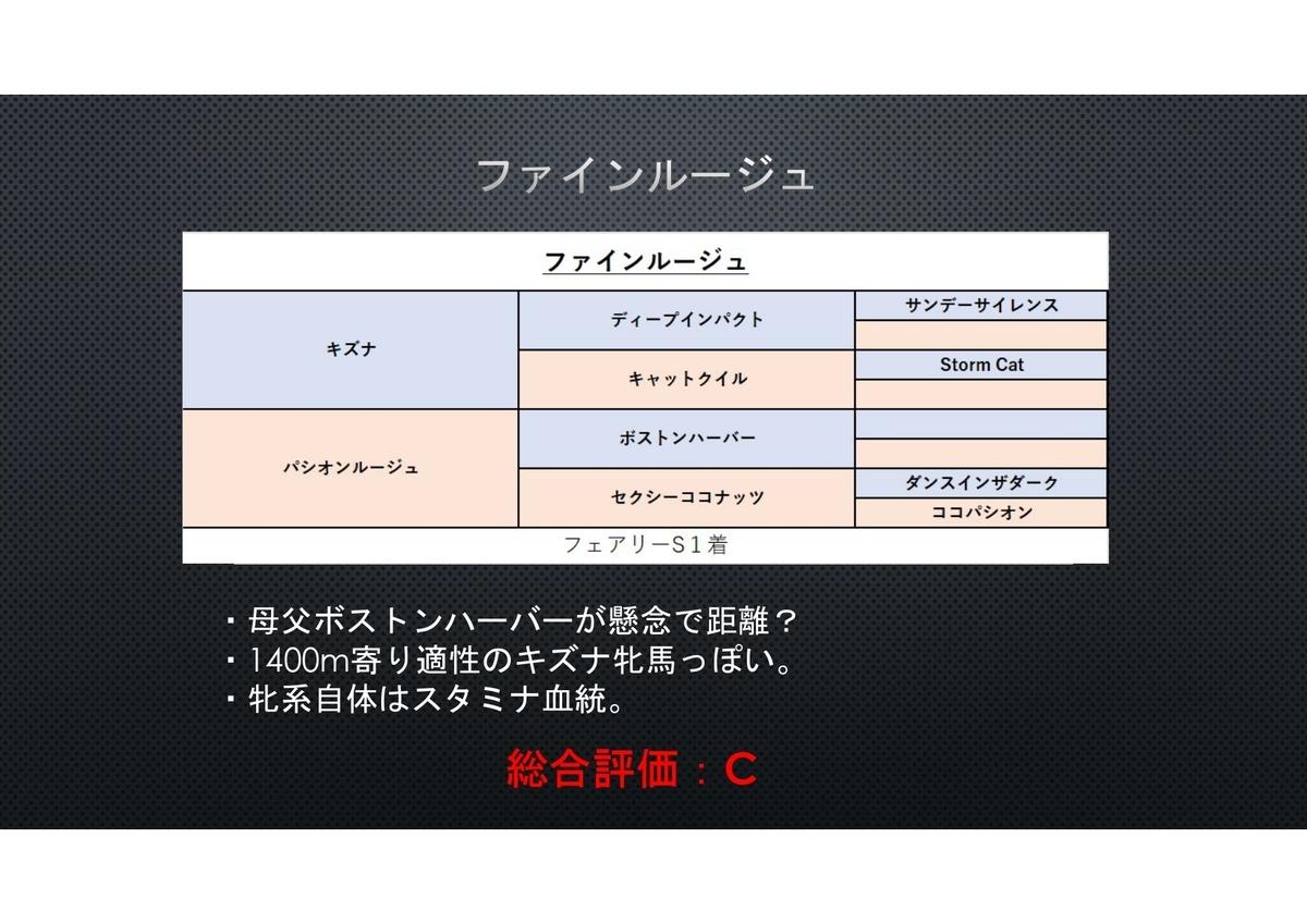 f:id:reform-k:20210520224241j:plain