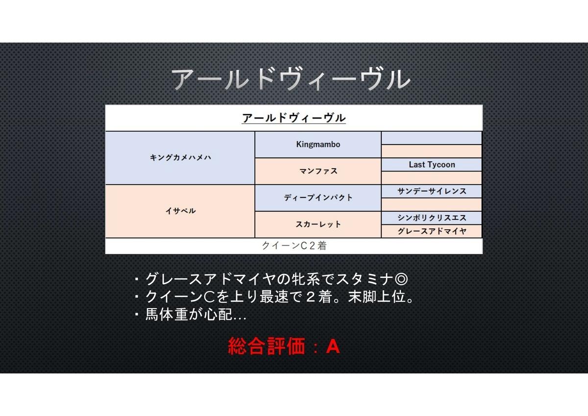 f:id:reform-k:20210520224802j:plain