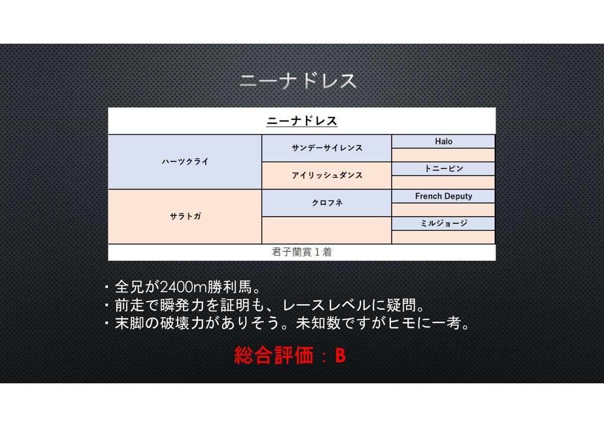 f:id:reform-k:20210520225320j:plain