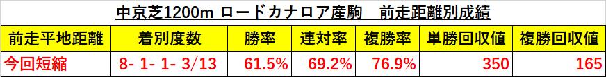 f:id:reform-k:20210523231435p:plain
