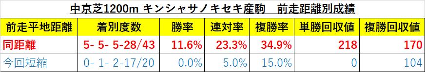 f:id:reform-k:20210523231724p:plain