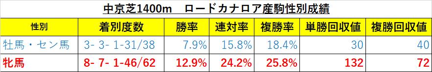 f:id:reform-k:20210523232652p:plain