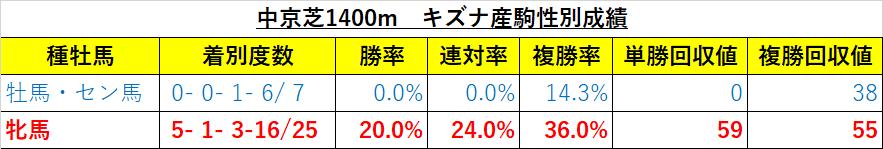f:id:reform-k:20210523232840p:plain