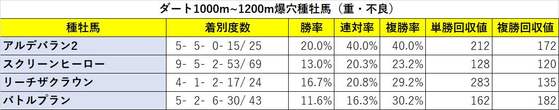 f:id:reform-k:20210604100930p:plain