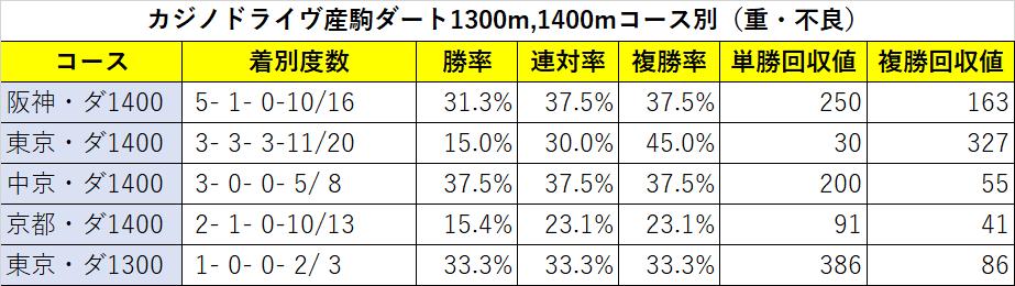 f:id:reform-k:20210604100956p:plain