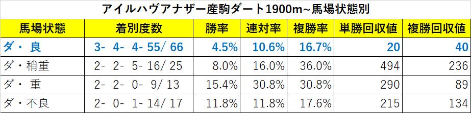 f:id:reform-k:20210604105142p:plain