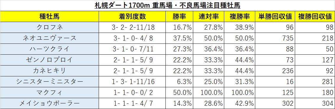 f:id:reform-k:20210625133758p:plain